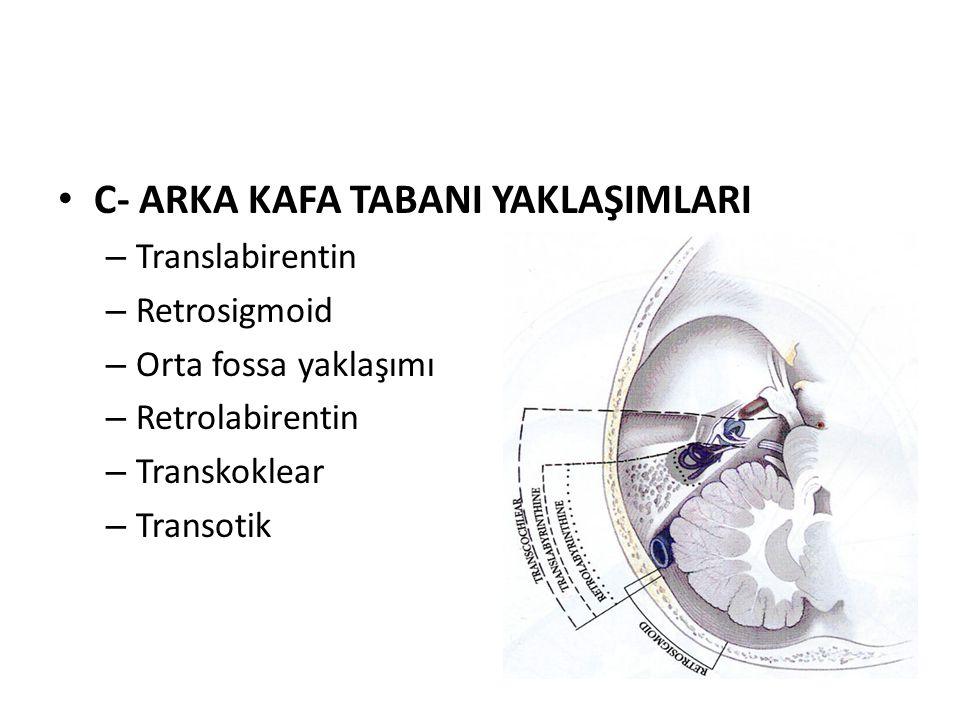 C- ARKA KAFA TABANI YAKLAŞIMLARI – Translabirentin – Retrosigmoid – Orta fossa yaklaşımı – Retrolabirentin – Transkoklear – Transotik