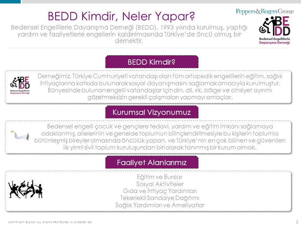 3 Strategy. Execution. Results. BEDD Kimdir, Neler Yapar.