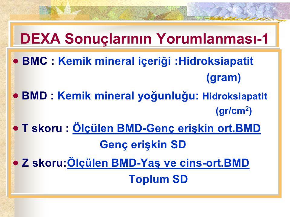 DEXA Sonuçlarının Yorumlanması-1  BMC : Kemik mineral içeriği :Hidroksiapatit (gram)  BMD : Kemik mineral yoğunluğu: Hidroksiapatit (gr/cm 2 )  T skoru : Ölçülen BMD-Genç erişkin ort.BMD Genç erişkin SD  Z skoru:Ölçülen BMD-Yaş ve cins-ort.BMD Toplum SD