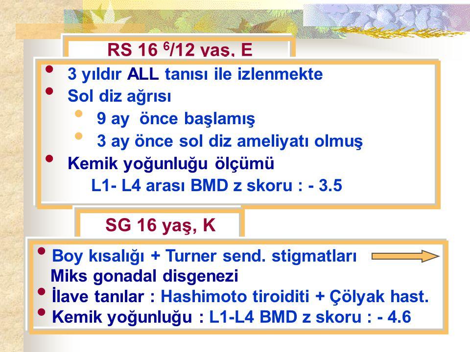RS 16 6 /12 yaş, E 3 yıldır ALL tanısı ile izlenmekte Sol diz ağrısı 9 ay önce başlamış 3 ay önce sol diz ameliyatı olmuş Kemik yoğunluğu ölçümü L1- L4 arası BMD z skoru : - 3.5 SG 16 yaş, K Boy kısalığı + Turner send.