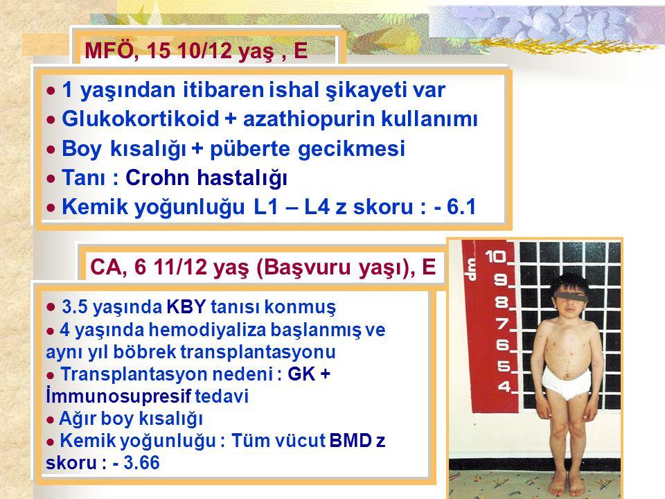 MFÖ, 15 10/12 yaş, E  1 yaşından itibaren ishal şikayeti var  Glukokortikoid + azathiopurin kullanımı  Boy kısalığı + püberte gecikmesi  Tanı : Crohn hastalığı  Kemik yoğunluğu L1 – L4 z skoru : - 6.1 CA, 6 11/12 yaş (Başvuru yaşı), E  3.5 yaşında KBY tanısı konmuş  4 yaşında hemodiyaliza başlanmış ve aynı yıl böbrek transplantasyonu  Transplantasyon nedeni : GK + İmmunosupresif tedavi  Ağır boy kısalığı  Kemik yoğunluğu : Tüm vücut BMD z skoru : - 3.66