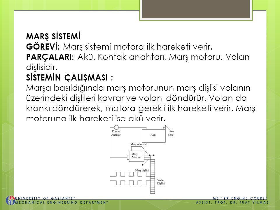 MARŞ SİSTEMİ GÖREVİ: Marş sistemi motora ilk hareketi verir. PARÇALARI: Akü, Kontak anahtarı, Marş motoru, Volan dişlisidir. SİSTEMİN ÇALIŞMASI : Marş