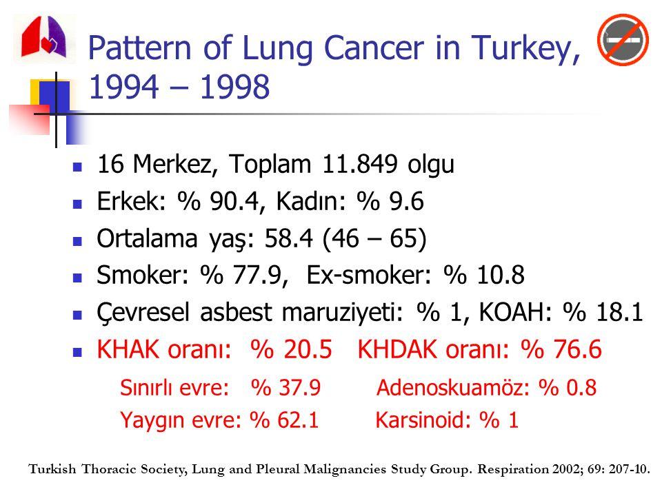 Pattern of Lung Cancer in Turkey, 1994 – 1998 16 Merkez, Toplam 11.849 olgu Erkek: % 90.4, Kadın: % 9.6 Ortalama yaş: 58.4 (46 – 65) Smoker: % 77.9, E