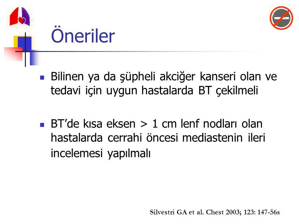 Öneriler Bilinen ya da şüpheli akciğer kanseri olan ve tedavi için uygun hastalarda BT çekilmeli BT'de kısa eksen > 1 cm lenf nodları olan hastalarda