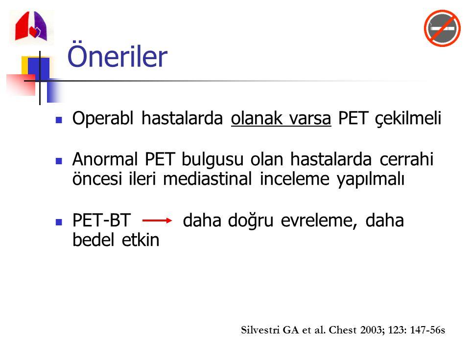 Öneriler Operabl hastalarda olanak varsa PET çekilmeli Anormal PET bulgusu olan hastalarda cerrahi öncesi ileri mediastinal inceleme yapılmalı PET-BT