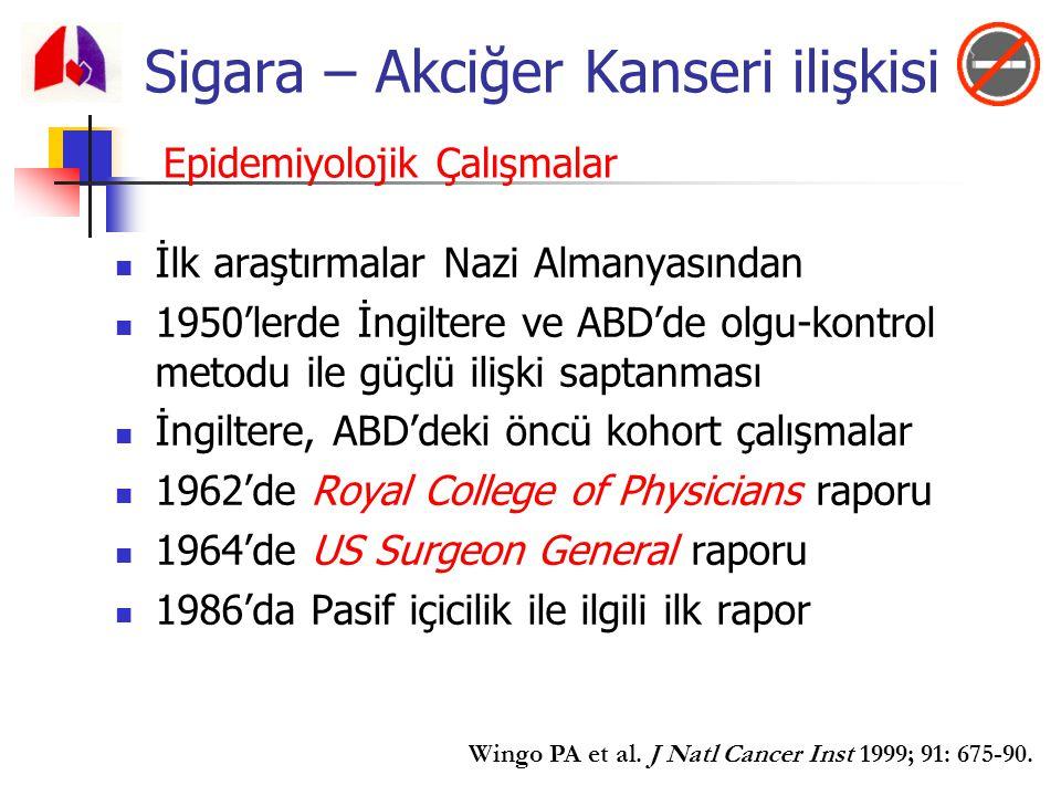 Sigara – Akciğer Kanseri ilişkisi Epidemiyolojik Çalışmalar İlk araştırmalar Nazi Almanyasından 1950'lerde İngiltere ve ABD'de olgu-kontrol metodu ile