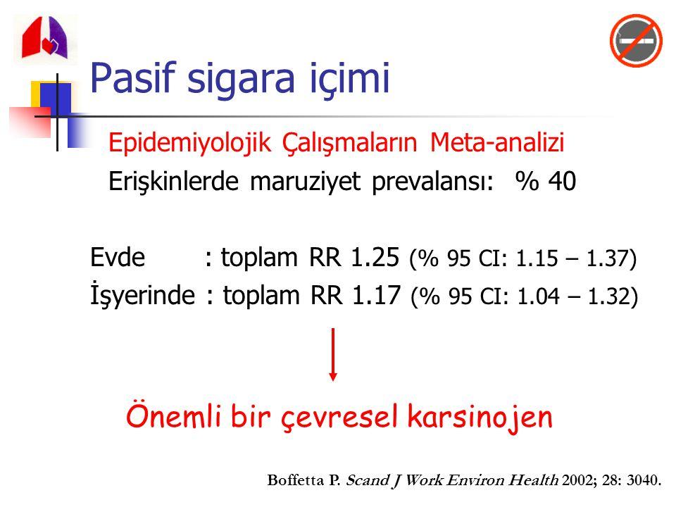Pasif sigara içimi Epidemiyolojik Çalışmaların Meta-analizi Erişkinlerde maruziyet prevalansı: % 40 Evde : toplam RR 1.25 (% 95 CI: 1.15 – 1.37) İşyer