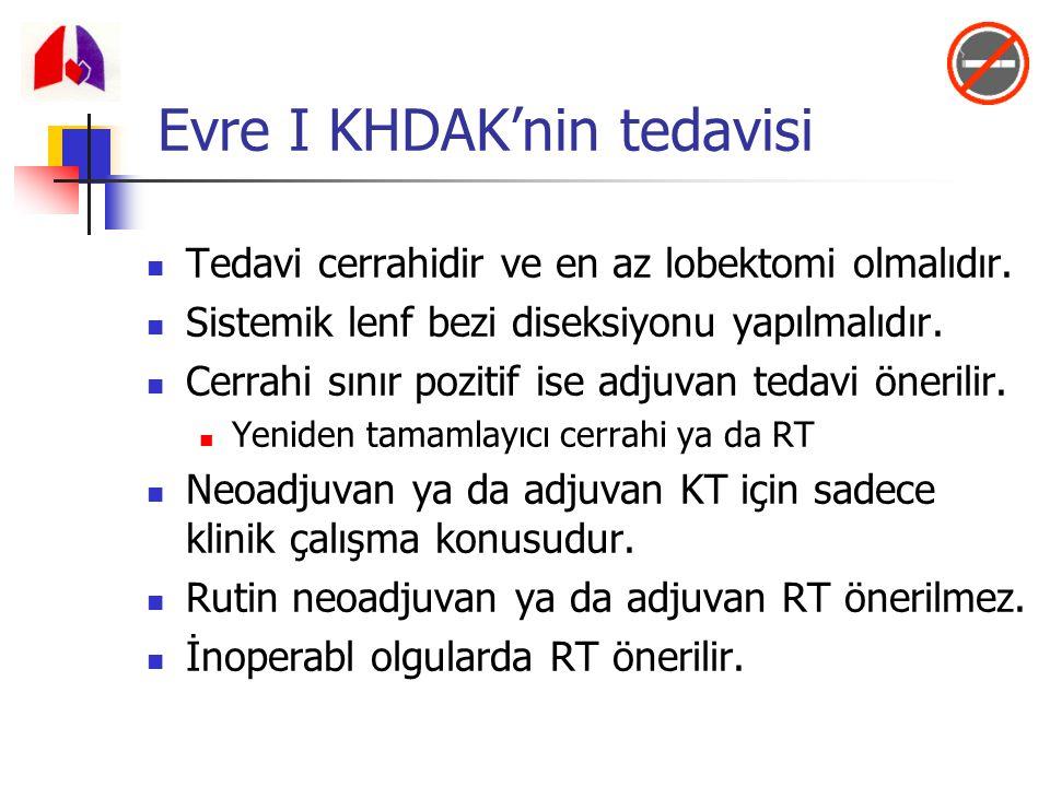 Evre I KHDAK'nin tedavisi Tedavi cerrahidir ve en az lobektomi olmalıdır. Sistemik lenf bezi diseksiyonu yapılmalıdır. Cerrahi sınır pozitif ise adjuv