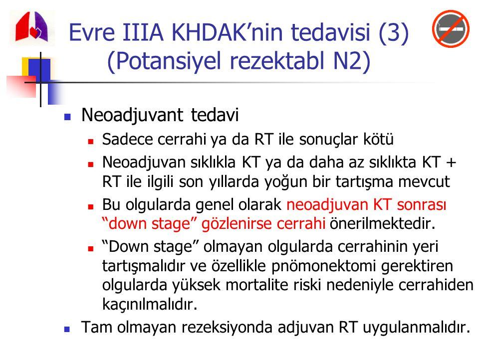 Neoadjuvant tedavi Sadece cerrahi ya da RT ile sonuçlar kötü Neoadjuvan sıklıkla KT ya da daha az sıklıkta KT + RT ile ilgili son yıllarda yoğun bir t