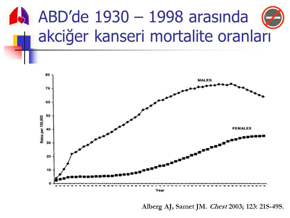 ABD'de 1930 – 1998 arasında akciğer kanseri mortalite oranları Alberg AJ, Samet JM. Chest 2003; 123: 21S-49S.