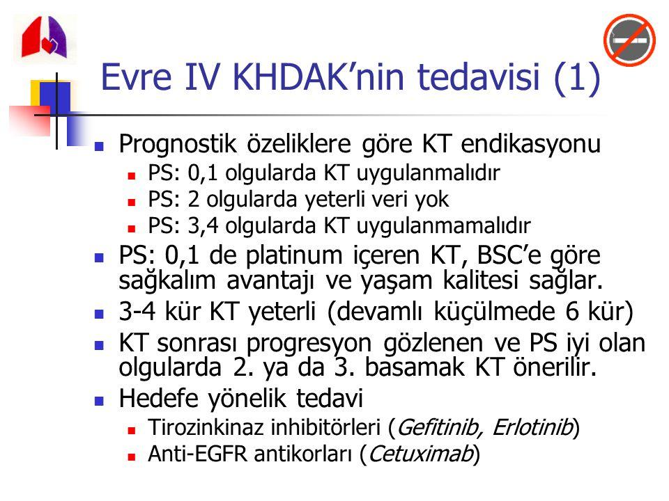 Prognostik özeliklere göre KT endikasyonu PS: 0,1 olgularda KT uygulanmalıdır PS: 2 olgularda yeterli veri yok PS: 3,4 olgularda KT uygulanmamalıdır P