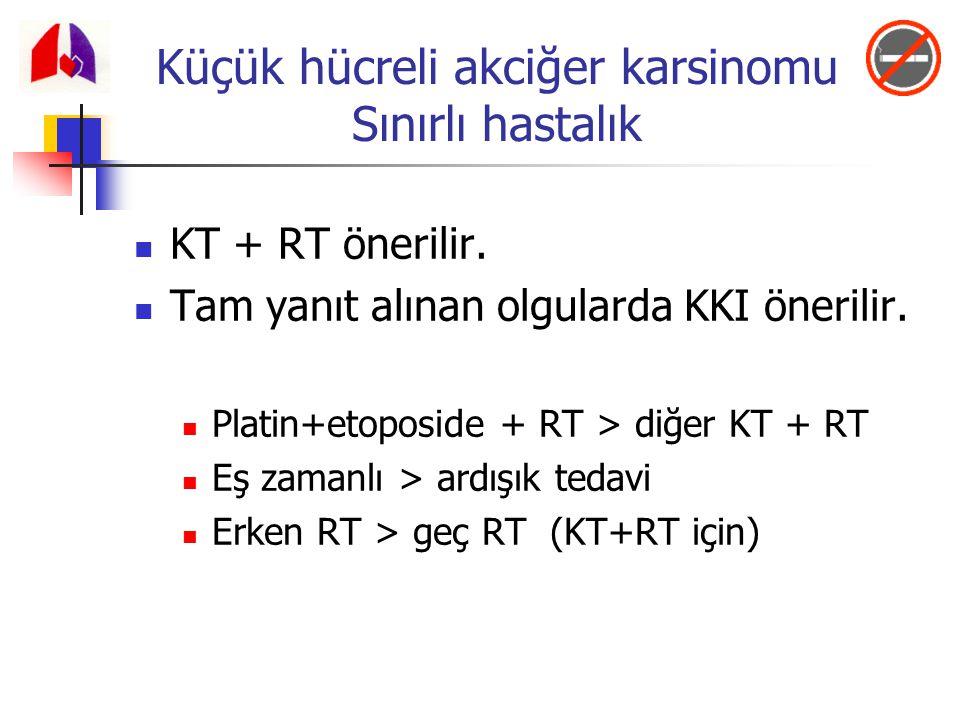 Küçük hücreli akciğer karsinomu Sınırlı hastalık KT + RT önerilir. Tam yanıt alınan olgularda KKI önerilir. Platin+etoposide + RT > diğer KT + RT Eş z