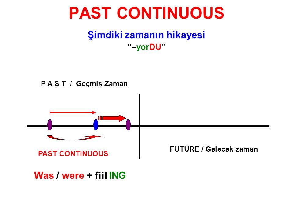 "PAST CONTINUOUS Şimdiki zamanın hikayesi ""–yorDU"" P A S T / Geçmiş Zaman FUTURE / Gelecek zaman PAST CONTINUOUS Was / were + fiil ING"