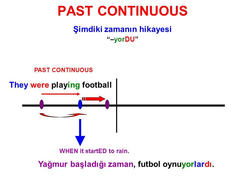 "PAST CONTINUOUS Şimdiki zamanın hikayesi ""–yorDU"" PAST CONTINUOUS They were playing football WHEN it startED to rain. Yağmur başladığı zaman, futbol o"