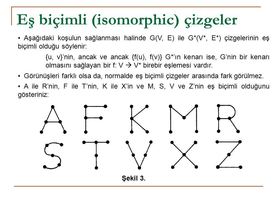 Eş biçimli (isomorphic) çizgeler Şekil 3. Aşağıdaki koşulun sağlanması halinde G(V, E) ile G*(V*, E*) çizgelerinin eş biçimli olduğu söylenir: {u, v}'
