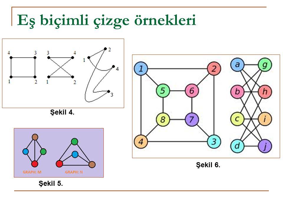 Eş biçimli çizge örnekleri Şekil 4. Şekil 6. Şekil 5.