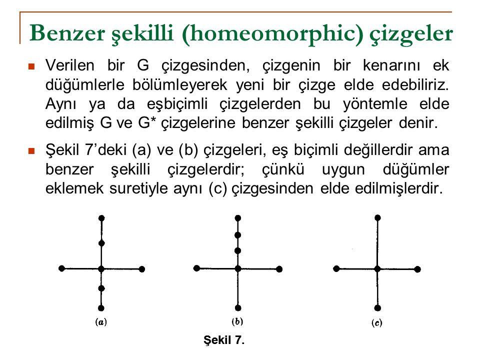 Benzer şekilli (homeomorphic) çizgeler Verilen bir G çizgesinden, çizgenin bir kenarını ek düğümlerle bölümleyerek yeni bir çizge elde edebiliriz.