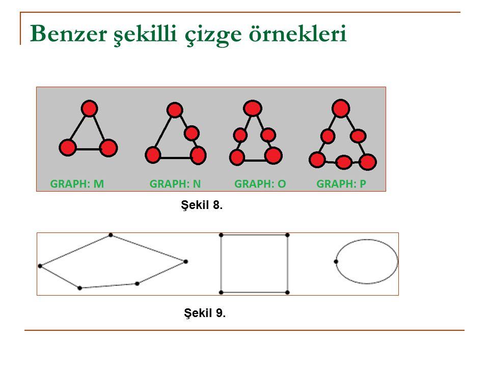 Benzer şekilli çizge örnekleri Şekil 8. Şekil 9.
