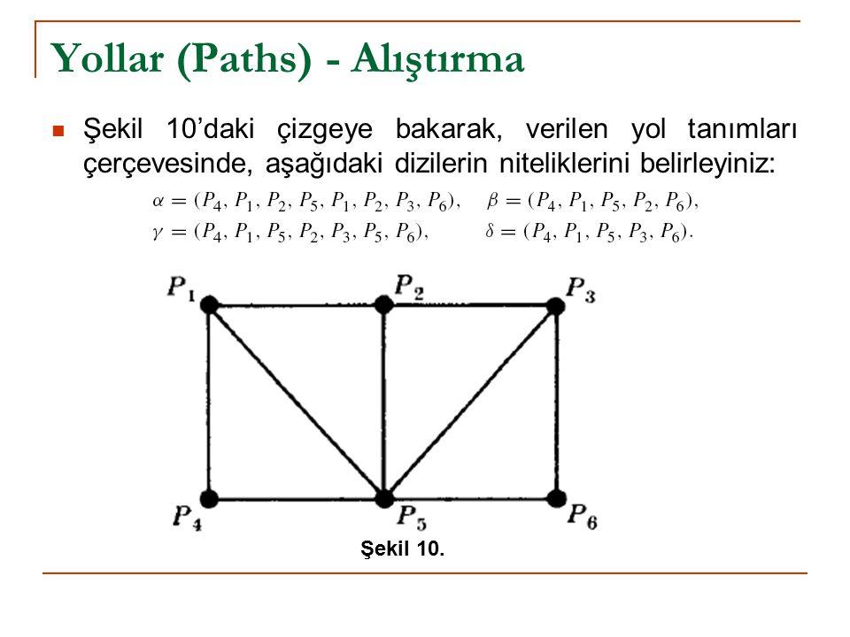 Yollar (Paths) - Alıştırma Şekil 10'daki çizgeye bakarak, verilen yol tanımları çerçevesinde, aşağıdaki dizilerin niteliklerini belirleyiniz: Şekil 10.