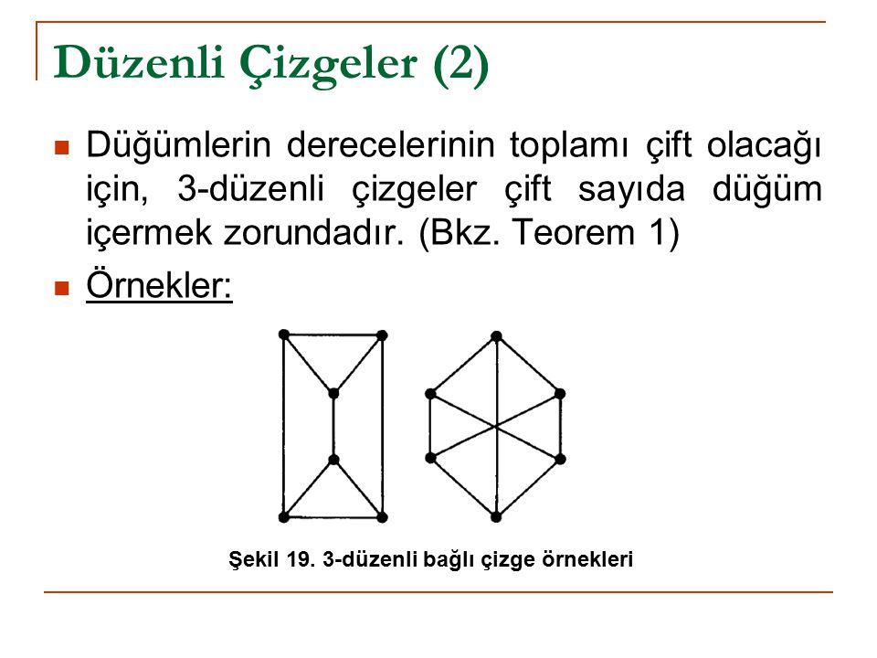 Düzenli Çizgeler (2) Düğümlerin derecelerinin toplamı çift olacağı için, 3-düzenli çizgeler çift sayıda düğüm içermek zorundadır. (Bkz. Teorem 1) Örne
