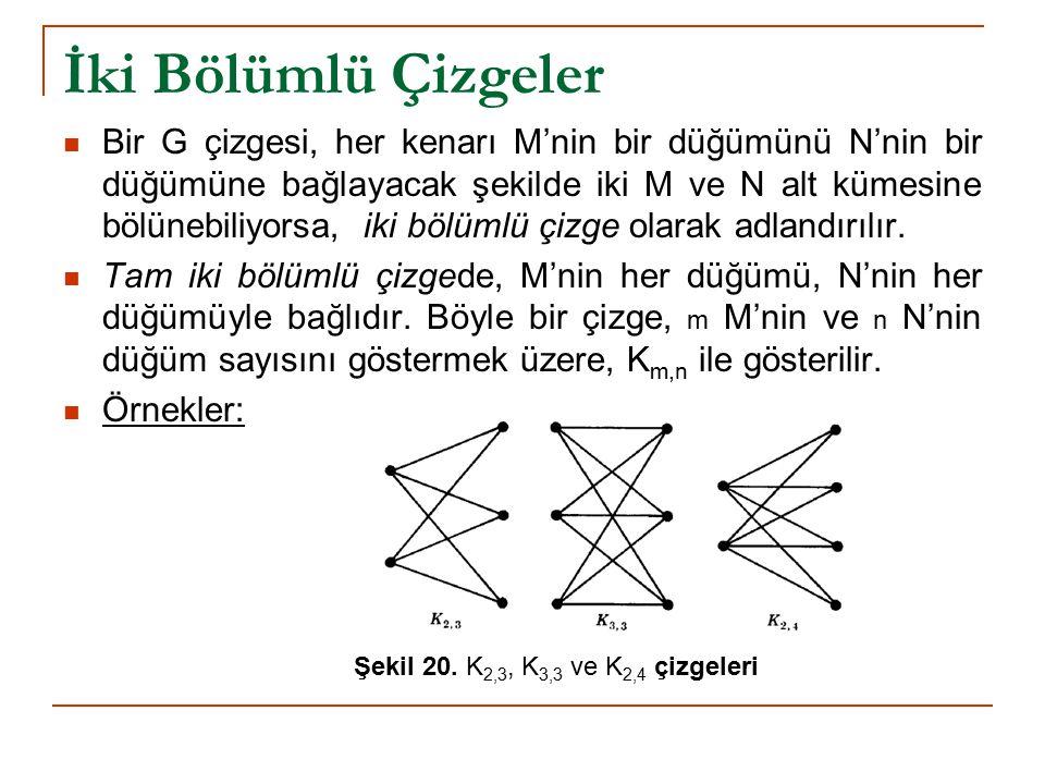 İki Bölümlü Çizgeler Bir G çizgesi, her kenarı M'nin bir düğümünü N'nin bir düğümüne bağlayacak şekilde iki M ve N alt kümesine bölünebiliyorsa, iki bölümlü çizge olarak adlandırılır.