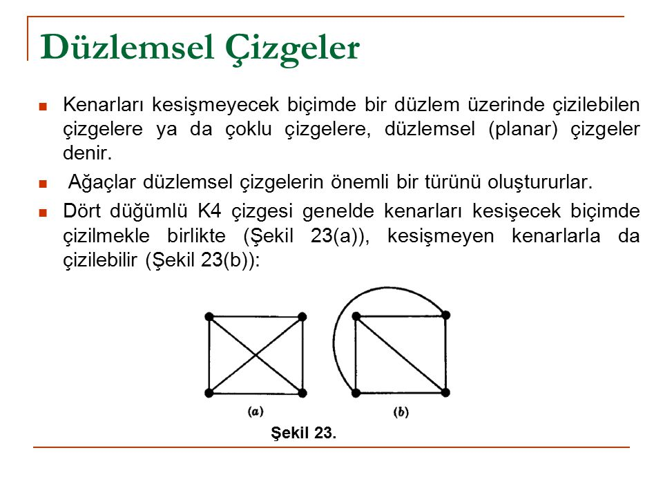 Düzlemsel Çizgeler Kenarları kesişmeyecek biçimde bir düzlem üzerinde çizilebilen çizgelere ya da çoklu çizgelere, düzlemsel (planar) çizgeler denir.
