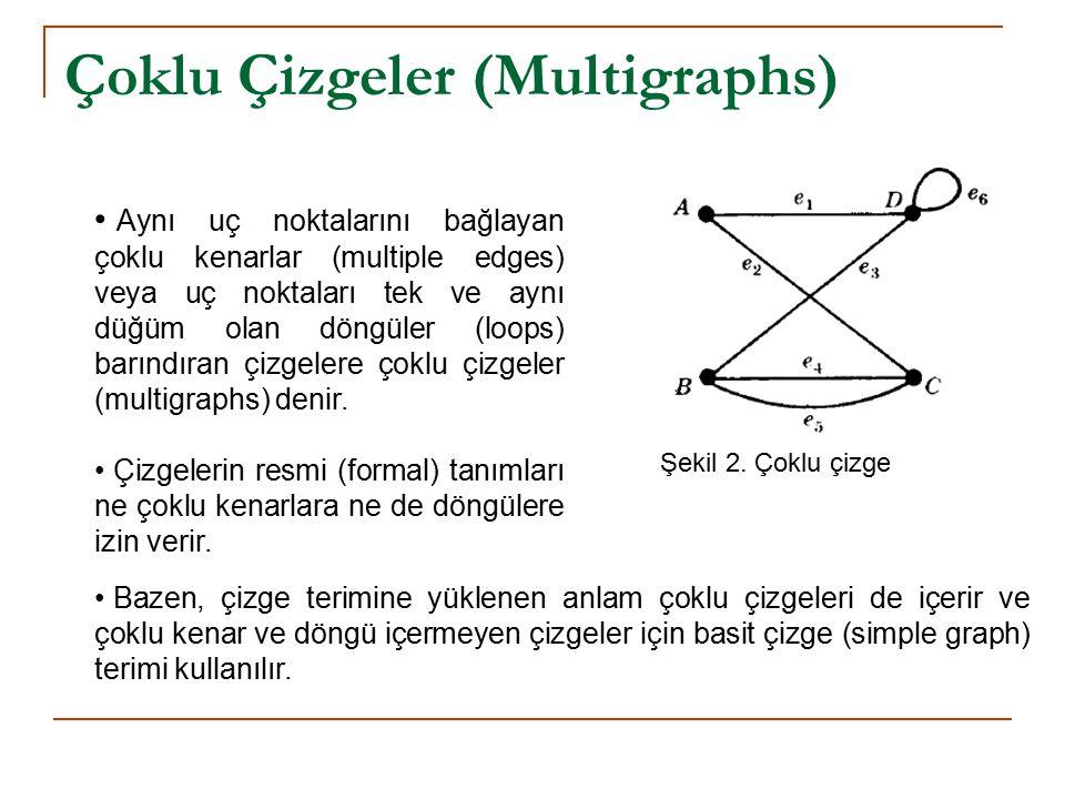 Çoklu Çizgeler (Multigraphs) Aynı uç noktalarını bağlayan çoklu kenarlar (multiple edges) veya uç noktaları tek ve aynı düğüm olan döngüler (loops) barındıran çizgelere çoklu çizgeler (multigraphs) denir.