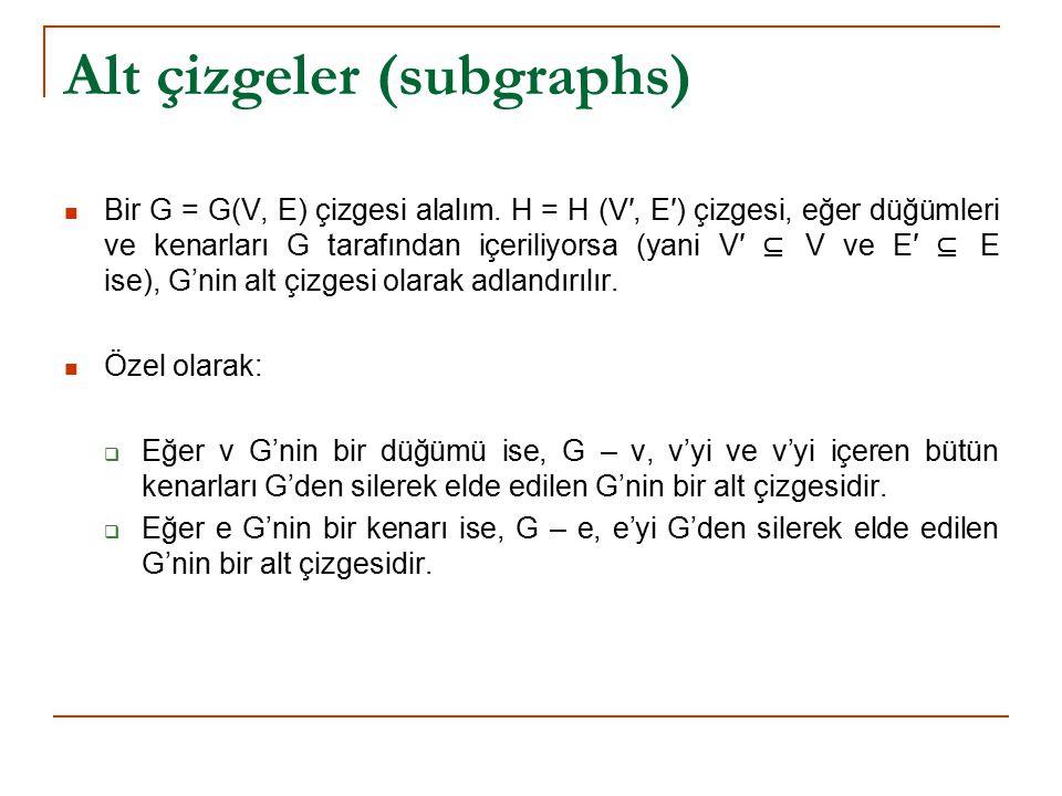 Alt çizgeler (subgraphs) Bir G = G(V, E) çizgesi alalım. H = H (V′, E′) çizgesi, eğer düğümleri ve kenarları G tarafından içeriliyorsa (yani V′ ⊆ V ve