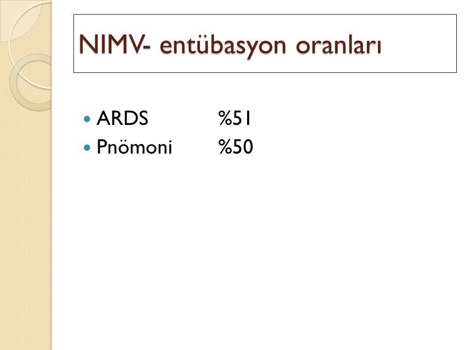 ARDS%51 Pnömoni%50 NIMV- entübasyon oranları