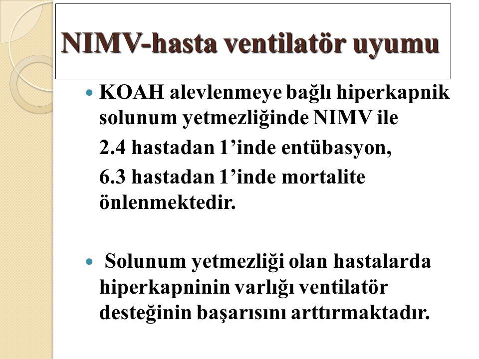 KOAH alevlenmeye bağlı hiperkapnik solunum yetmezliğinde NIMV ile 2.4 hastadan 1'inde entübasyon, 6.3 hastadan 1'inde mortalite önlenmektedir. Solunum