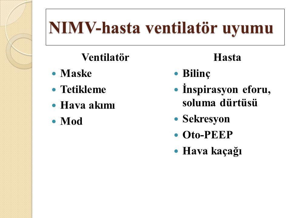 Ventilatör Maske Tetikleme Hava akımı Mod Hasta Bilinç İnspirasyon eforu, soluma dürtüsü Sekresyon Oto-PEEP Hava kaçağı