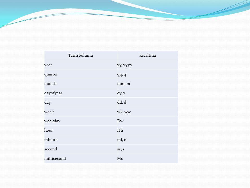 Örnek Aşağıdaki örnekte şu anki tarihin karşılık geldiği ay adı ve ay numarası bulunmaktadır: SELECT GETDATE() Tarihi verir SELECT DATEPART(month, GETDATE()) Ayı verir