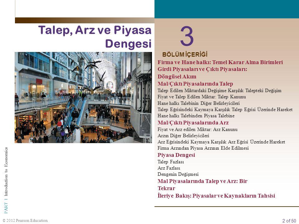 2 of 50 PART I Introduction to Economics © 2012 Pearson Education BÖLÜM İÇERİĞİ 3 Talep, Arz ve Piyasa Dengesi Firma ve Hane halkı: Temel Karar Alma Birimleri Girdi Piyasaları ve Çıktı Piyasaları: Döngüsel Akım Mal/Çıktı Piyasalarında Talep Talep Edilen Miktardaki Değişime Karşılık Talepteki Değişim Fiyat ve Talep Edilen Miktar: Talep Kanunu Hane halkı Talebinin Diğer Belirleyicileri Talep Eğrisindeki Kaymaya Karşılık Talep Eğrisi Üzerinde Hareket Hane halkı Talebinden Piyasa Talebine Mal/Çıktı Piyasalarında Arz Fiyat ve Arz edilen Miktar: Arz Kanunu Arzın Diğer Belirleyicileri Arz Eğrisindeki Kaymaya Karşılık Arz Eğrisi Üzerinde Hareket Firma Arzından Piyasa Arzının Elde Edilmesi Piyasa Dengesi Talep Fazlası Arz Fazlası Dengenin Değişmesi Mal Piyasalarında Talep ve Arz: Bir Tekrar İleriye Bakış: Piyasalar ve Kaynakların Tahsisi