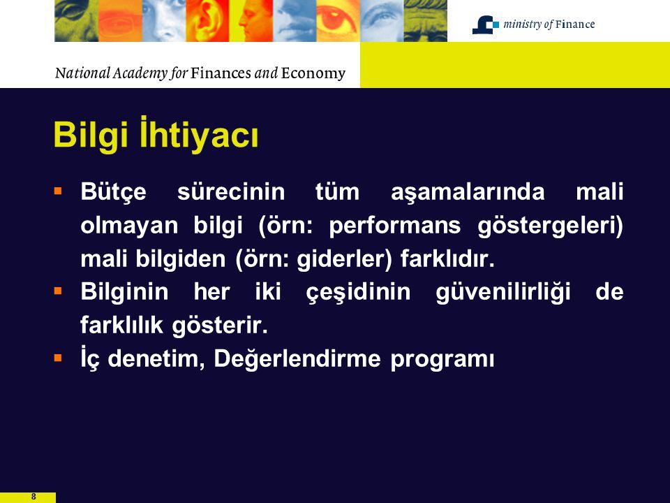 19 Eğitim programının geri kalan kısmı  Politika ve bütçe süreci  Yönetim bilgi sistemi  Program ve Performans esaslı bütçeleme  Çok yıllı bütçe çerçevesi  İç kontrol ve risk yönetimi  Hollanda daki idari sürecin simülasyonu  Türkiye'de Engelliler Kanunu'nun bütçelenmesi ve uygulanması ile ilgili simülasyon