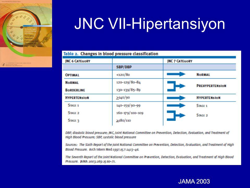 JNC VII-Hipertansiyon JAMA 2003