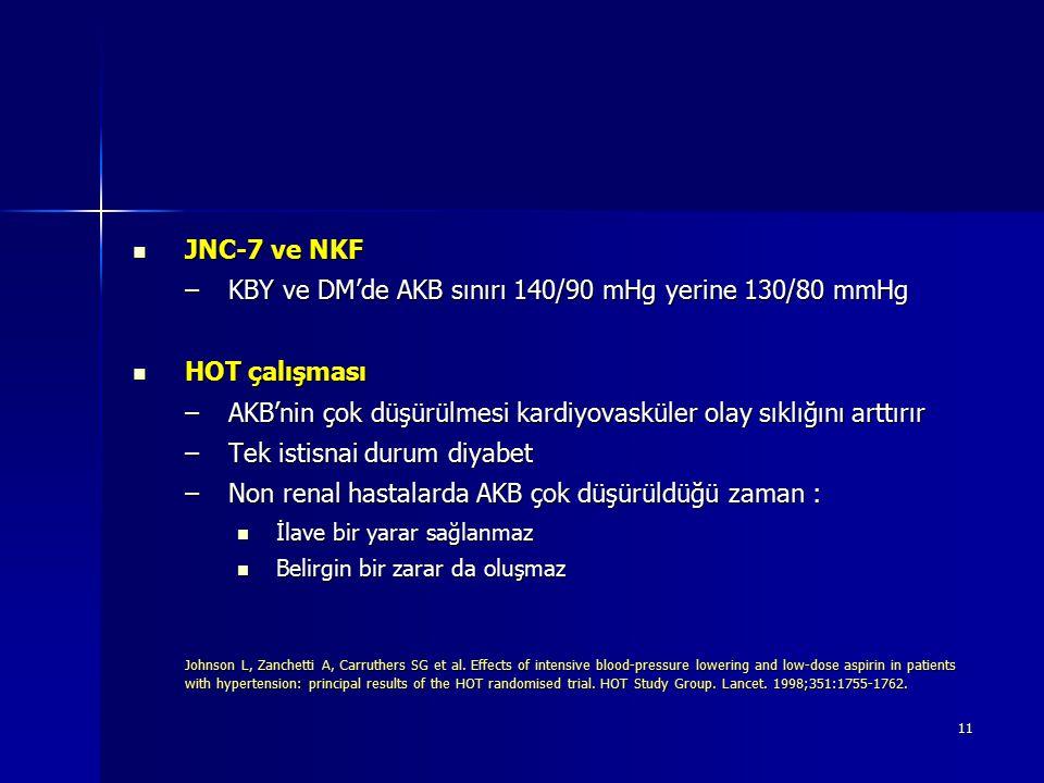 11 JNC-7 ve NKF JNC-7 ve NKF –KBY ve DM'de AKB sınırı 140/90 mHg yerine 130/80 mmHg HOT çalışması HOT çalışması –AKB'nin çok düşürülmesi kardiyovaskül