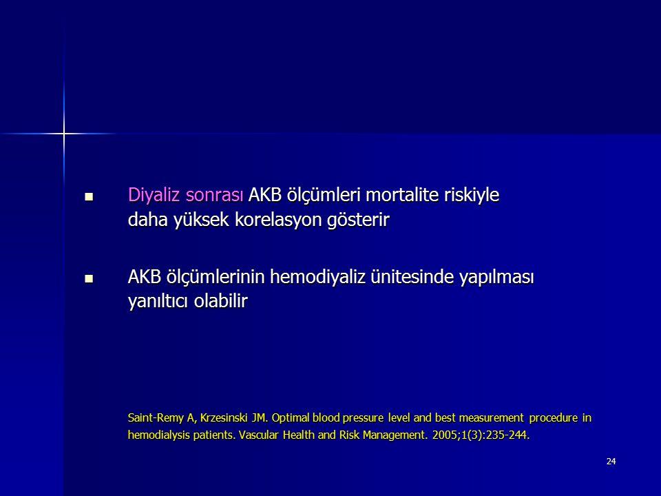 24 Diyaliz sonrası AKB ölçümleri mortalite riskiyle daha yüksek korelasyon gösterir Diyaliz sonrası AKB ölçümleri mortalite riskiyle daha yüksek korel