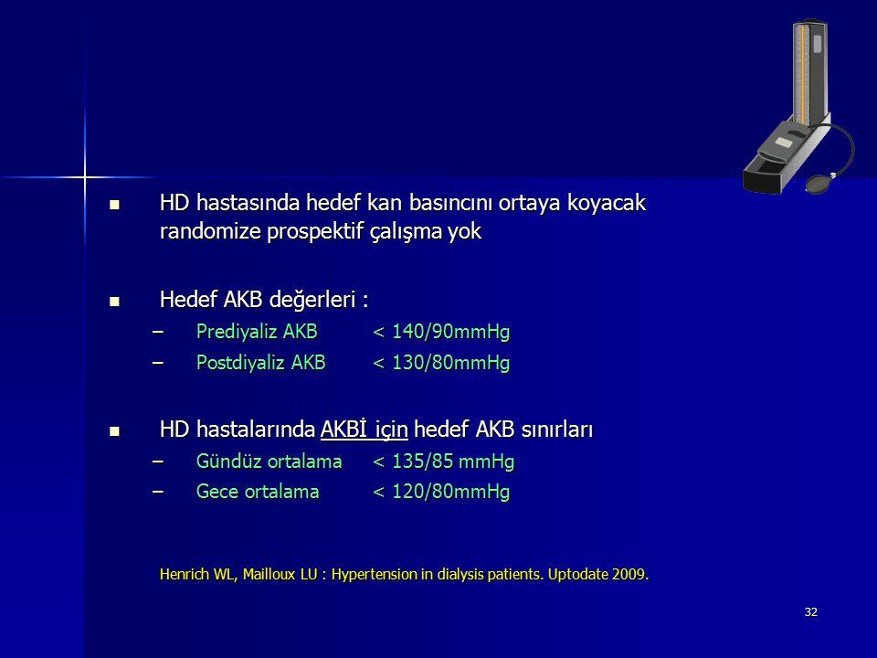 32 HD hastasında hedef kan basıncını ortaya koyacak randomize prospektif çalışma yok HD hastasında hedef kan basıncını ortaya koyacak randomize prospe
