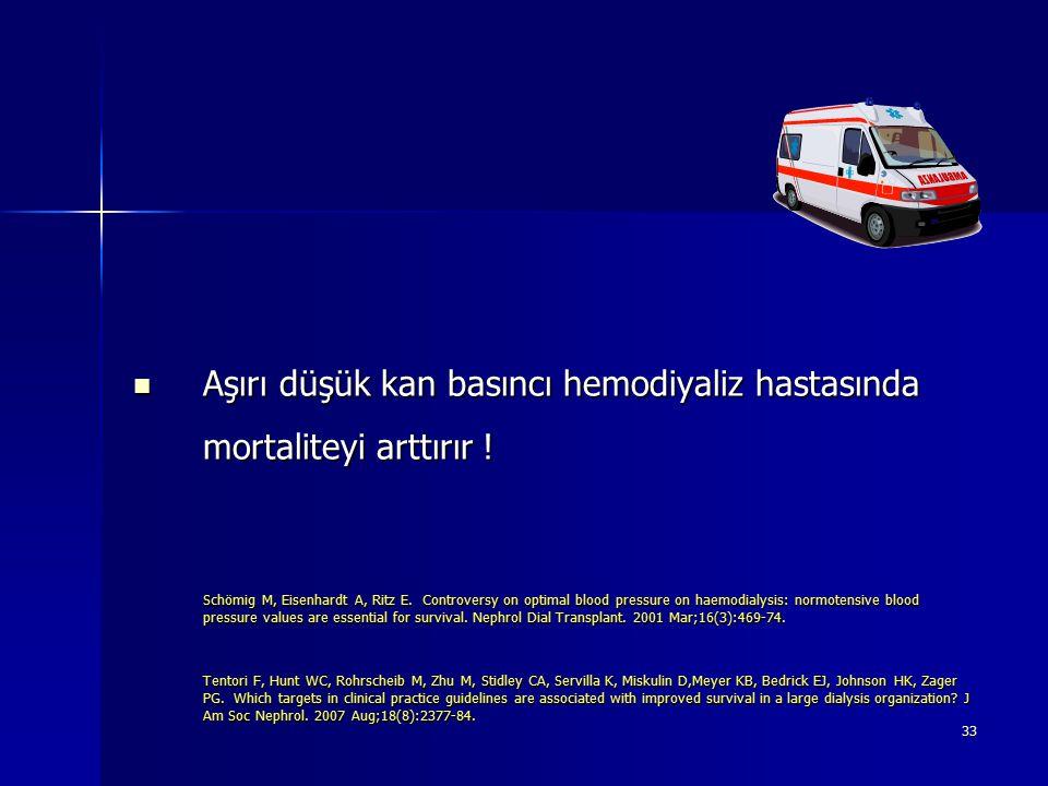 33 Aşırı düşük kan basıncı hemodiyaliz hastasında mortaliteyi arttırır ! Aşırı düşük kan basıncı hemodiyaliz hastasında mortaliteyi arttırır ! Schömig