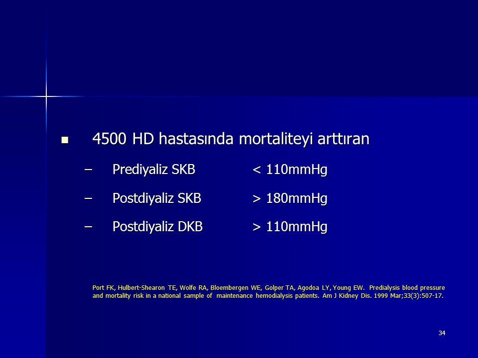 34 4500 HD hastasında mortaliteyi arttıran 4500 HD hastasında mortaliteyi arttıran –Prediyaliz SKB < 110mmHg –Postdiyaliz SKB > 180mmHg –Postdiyaliz D