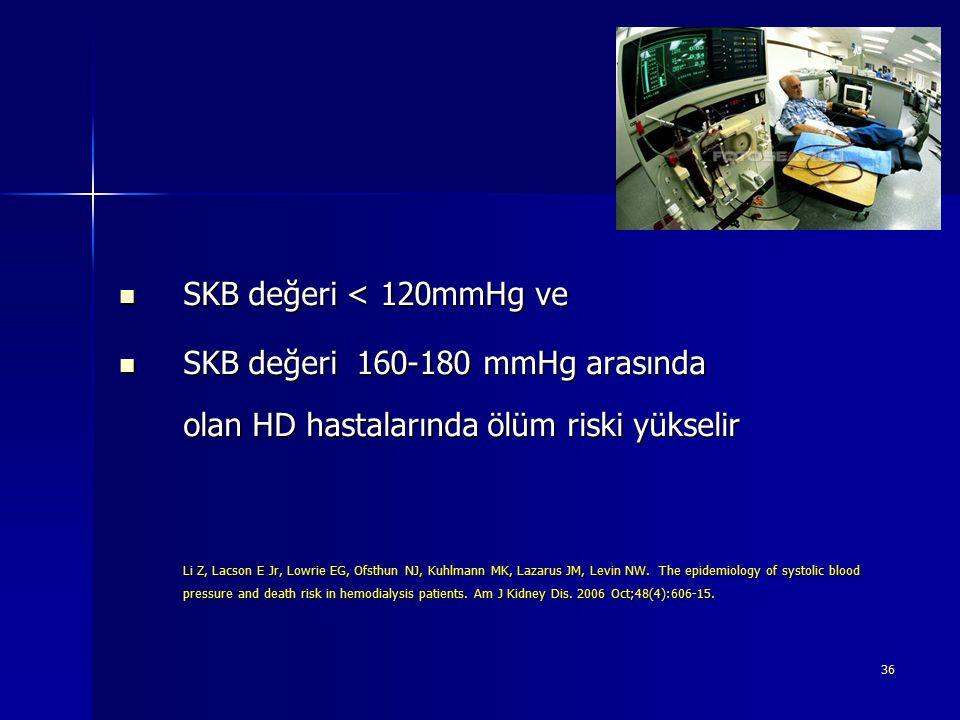 36 SKB değeri < 120mmHg ve SKB değeri < 120mmHg ve SKB değeri 160-180 mmHg arasında olan HD hastalarında ölüm riski yükselir SKB değeri 160-180 mmHg a