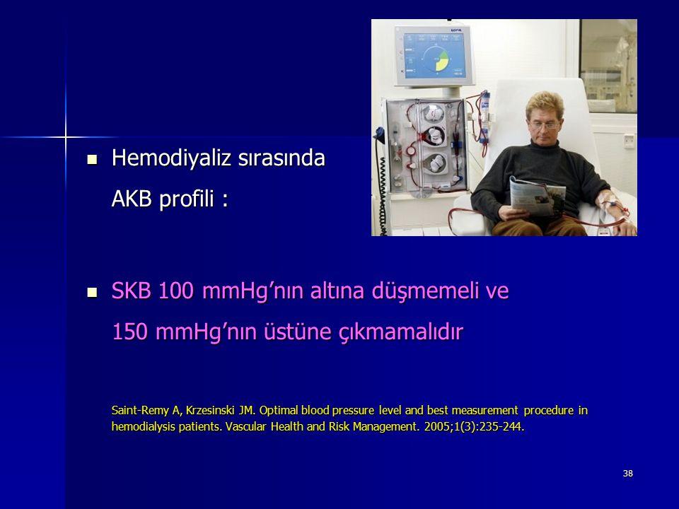 38 Hemodiyaliz sırasında AKB profili : Hemodiyaliz sırasında AKB profili : SKB 100 mmHg'nın altına düşmemeli ve 150 mmHg'nın üstüne çıkmamalıdır SKB 1