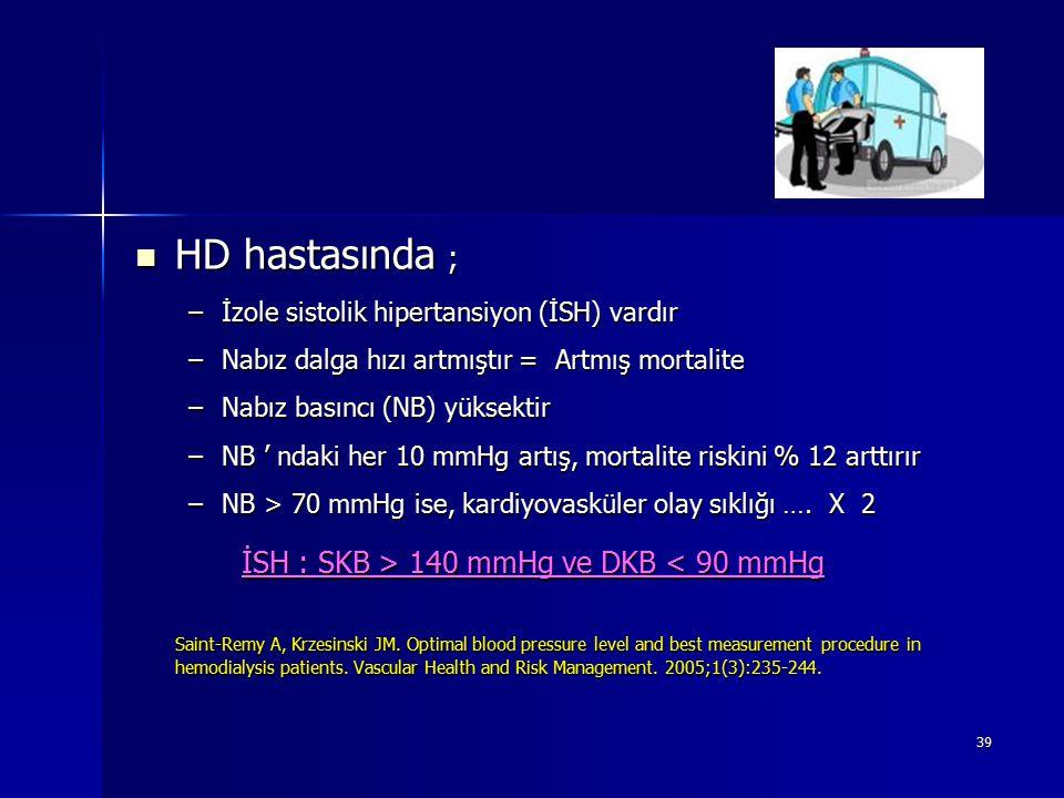 39 HD hastasında ; HD hastasında ; –İzole sistolik hipertansiyon (İSH) vardır –Nabız dalga hızı artmıştır = Artmış mortalite –Nabız basıncı (NB) yükse