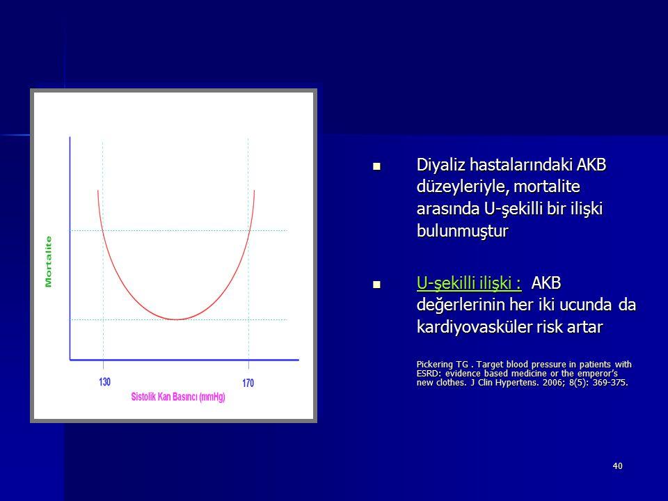 40 Diyaliz hastalarındaki AKB düzeyleriyle, mortalite arasında U-şekilli bir ilişki bulunmuştur Diyaliz hastalarındaki AKB düzeyleriyle, mortalite ara