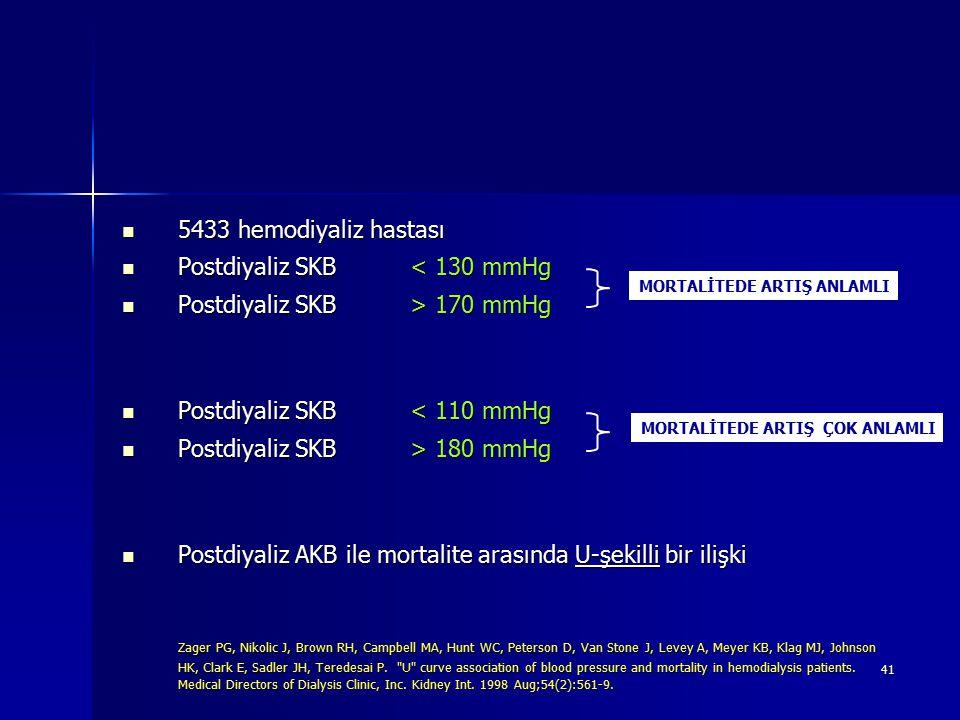 41 5433 hemodiyaliz hastası 5433 hemodiyaliz hastası Postdiyaliz SKB< 130 mmHg Postdiyaliz SKB< 130 mmHg Postdiyaliz SKB > 170 mmHg Postdiyaliz SKB >