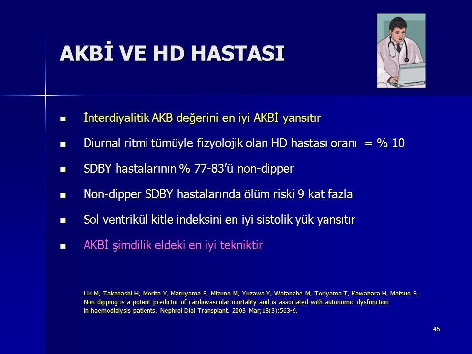45 AKBİ VE HD HASTASI İnterdiyalitik AKB değerini en iyi AKBİ yansıtır İnterdiyalitik AKB değerini en iyi AKBİ yansıtır Diurnal ritmi tümüyle fizyoloj