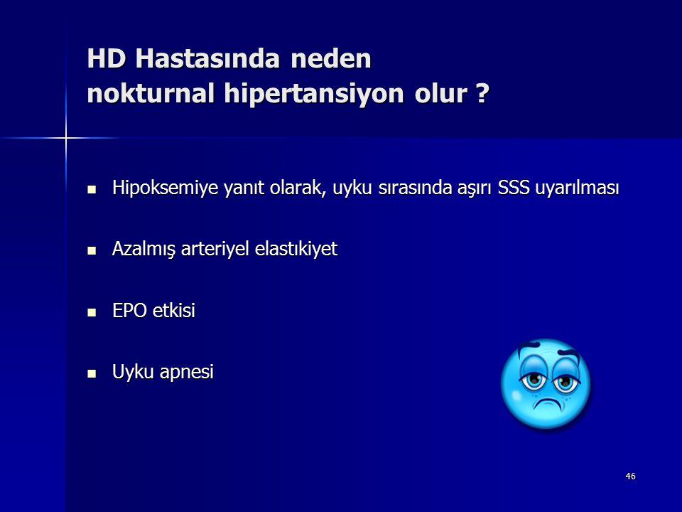 46 HD Hastasında neden nokturnal hipertansiyon olur ? Hipoksemiye yanıt olarak, uyku sırasında aşırı SSS uyarılması Hipoksemiye yanıt olarak, uyku sır