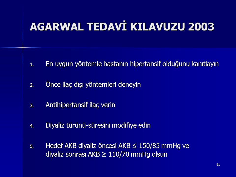 51 AGARWAL TEDAVİ KILAVUZU 2003 1. En uygun yöntemle hastanın hipertansif olduğunu kanıtlayın 2. Önce ilaç dışı yöntemleri deneyin 3. Antihipertansif