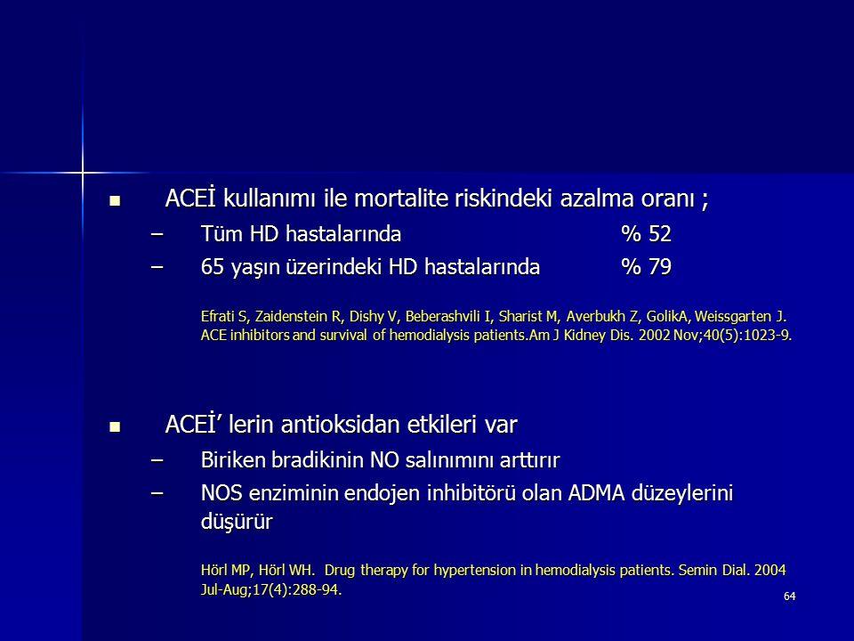 64 ACEİ kullanımı ile mortalite riskindeki azalma oranı ; ACEİ kullanımı ile mortalite riskindeki azalma oranı ; –Tüm HD hastalarında % 52 –65 yaşın ü