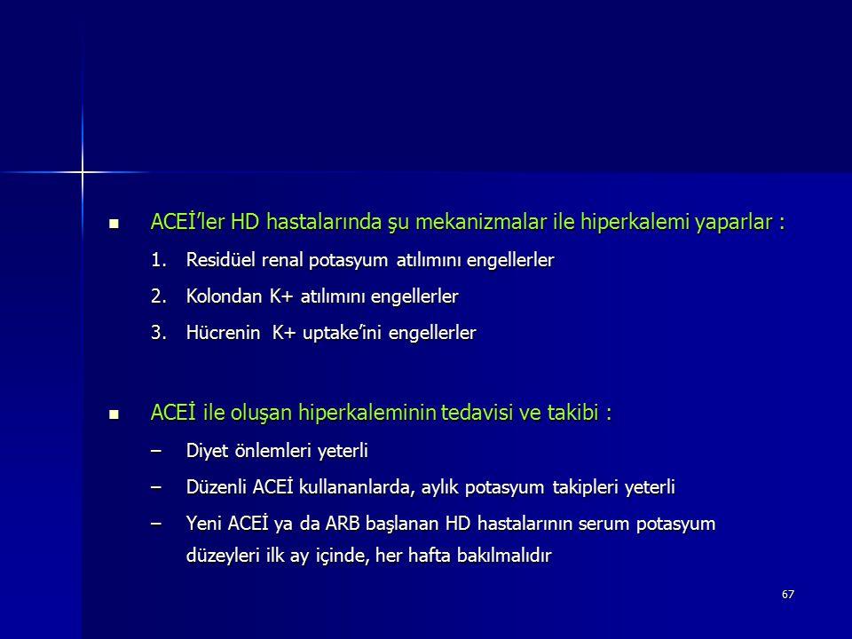 67 ACEİ'ler HD hastalarında şu mekanizmalar ile hiperkalemi yaparlar : ACEİ'ler HD hastalarında şu mekanizmalar ile hiperkalemi yaparlar : 1.Residüel